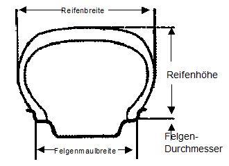 reifen_kennz_a
